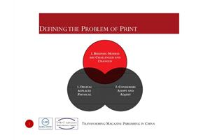 Tom Troland - Chart 1 - Defining the problem of print ()