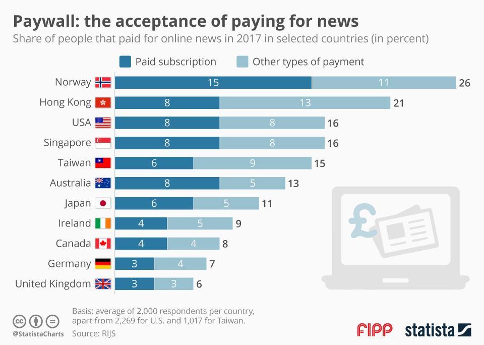 rita online payment