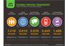 We Are Social global snapshot (We Are Social global snapshot)